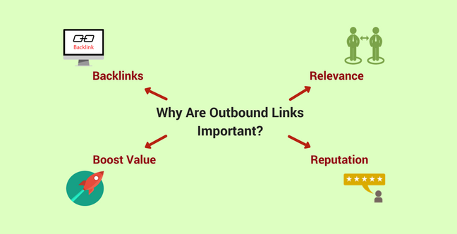 out bound links increase blog traffic